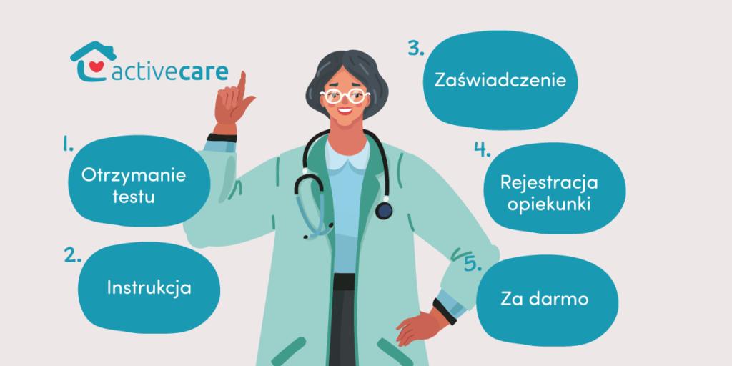 Darmowe testy dla Opiekunek od Active Care